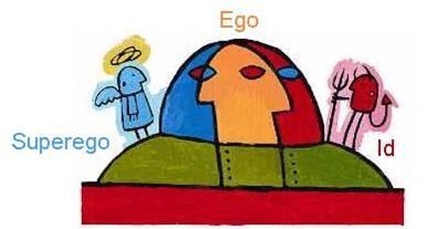 Id, ego and super-ego